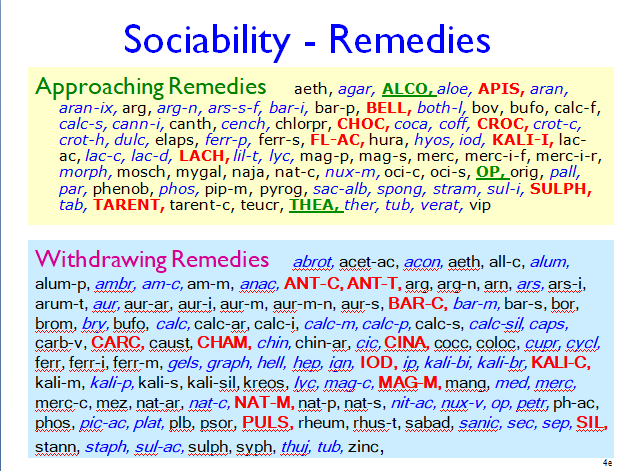 Sociability.Rx