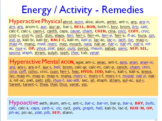 Energy.Levels