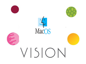 <!-- 001 -->Vision system with free Akiva