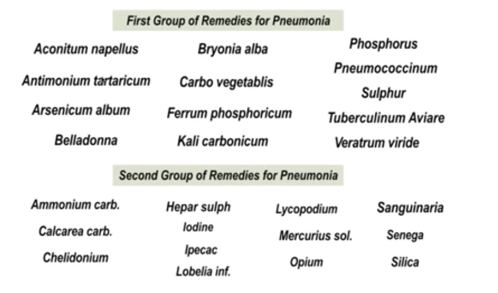 Murphy.Pneumonia.Rx