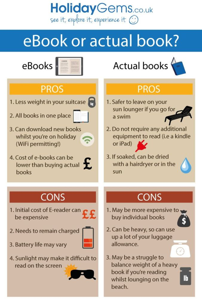 holday gems reading books infographic amazon giveaway blog post