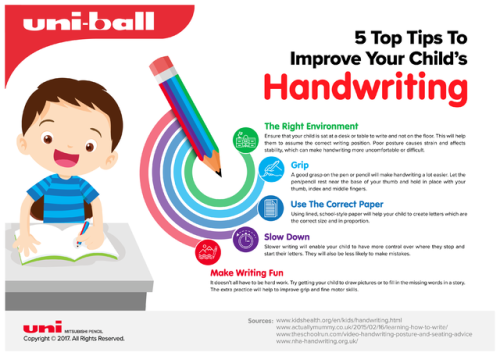 is handwriting still important uniball children teach