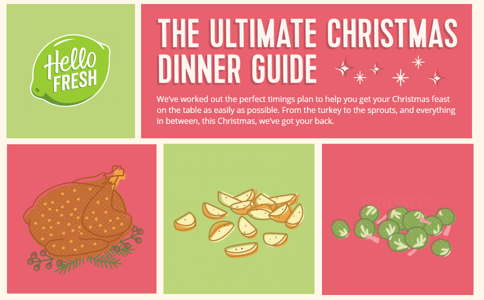 Hello Fresh the ultimate christmas dinner guide