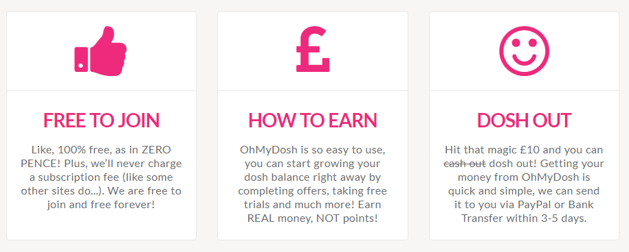 make money online with ohmydosh