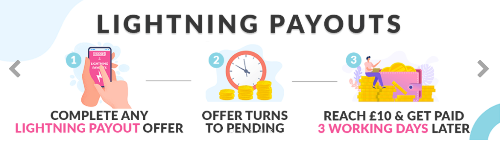 ohmydosh lightning payout offers