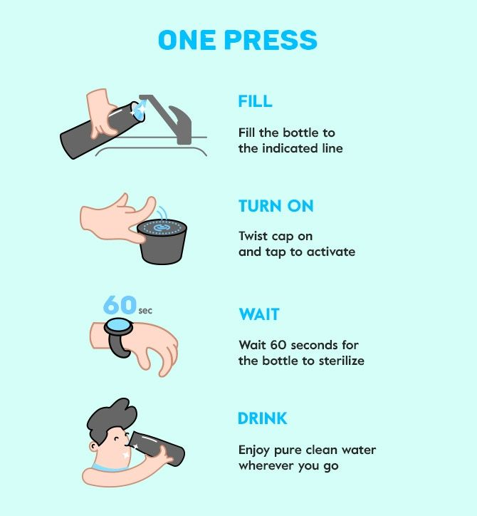 how to use auron water bottle self cleaning