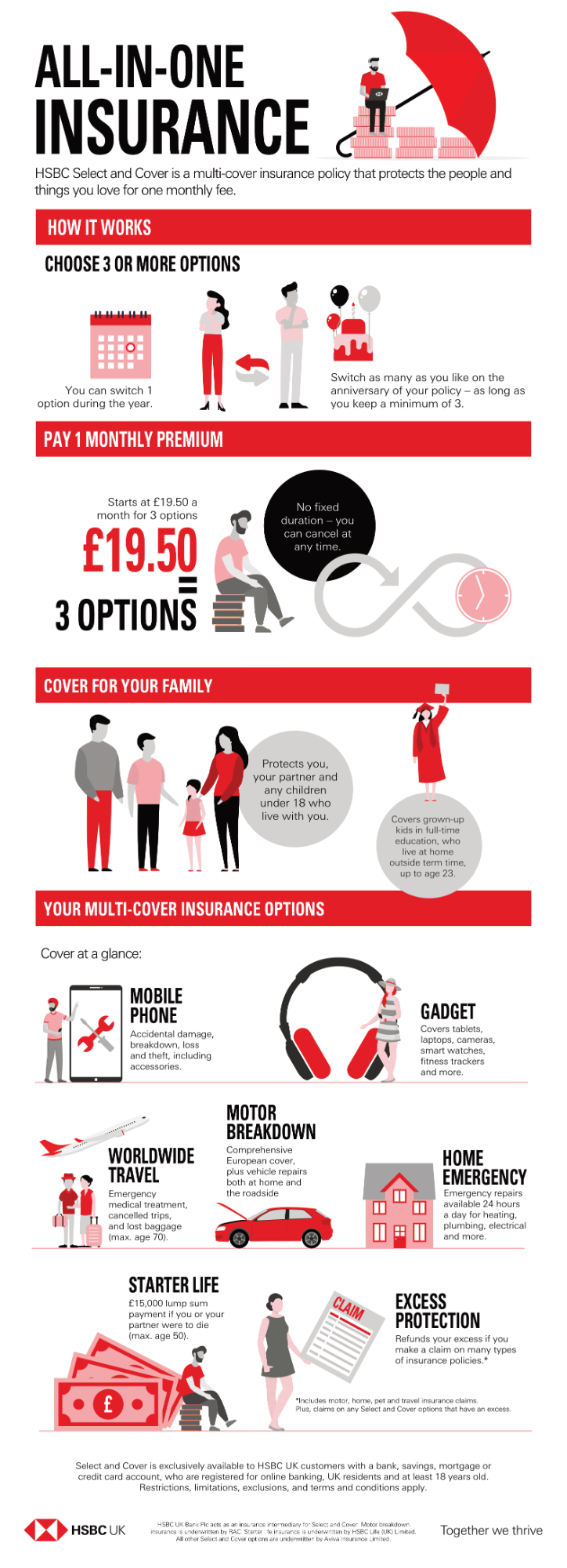 HSBC SELECT AND COVER INFOGRAPHIC