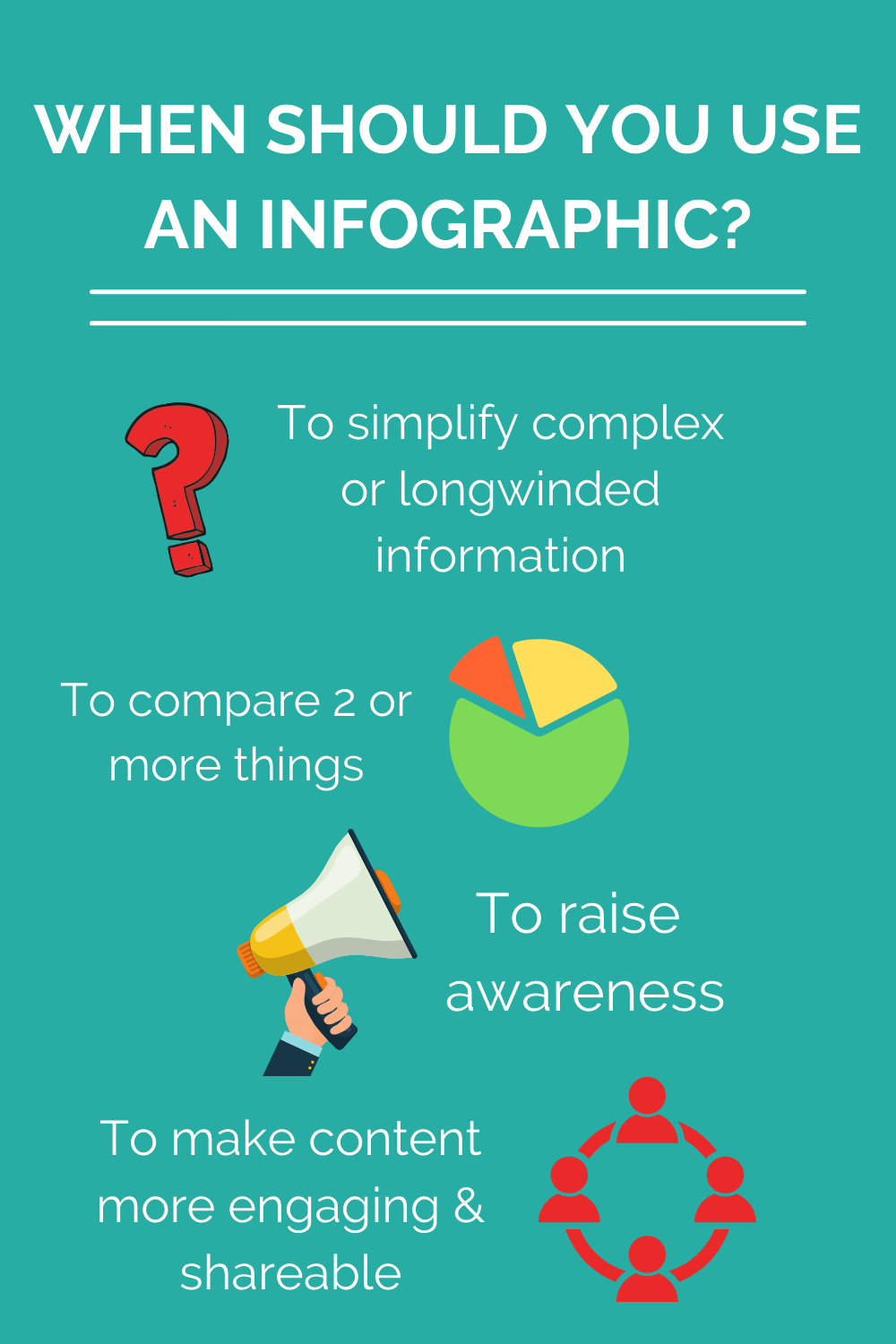 WHEN SHOULD YOU USE AN INFOGRAPHIC