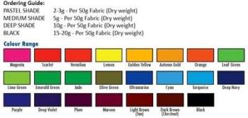 10 x All in one acid dye - wool, silk, nylon and feathers