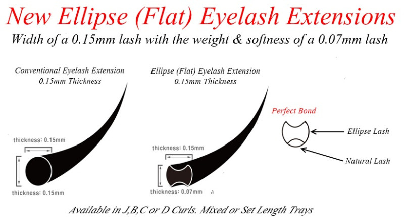 new ellipse picture