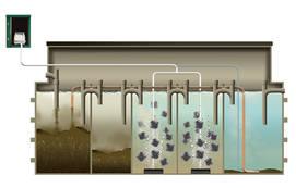 Falcon sewage treatment plant