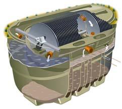BioDisc sewage treatment plant