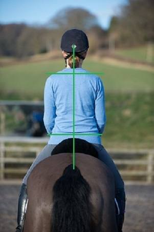 POOR_RIDING_POSTURE-with lines