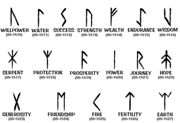 Fire & Leather viking runes