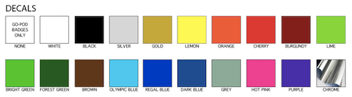 DECAL COLOUR CHART