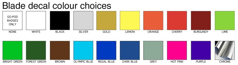 Blade Colour Chart