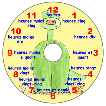 Dinosaur Teaching Clock (French)