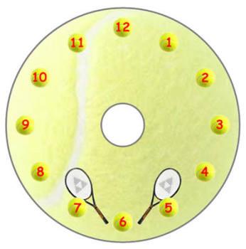 Tennis (Numeric Dial)