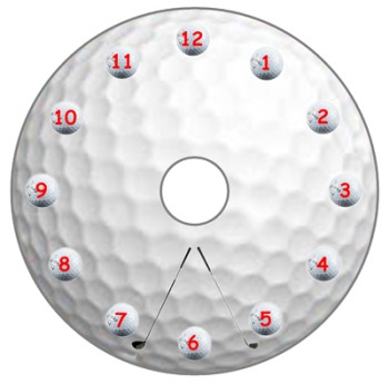 Golf (Numeric Dial)