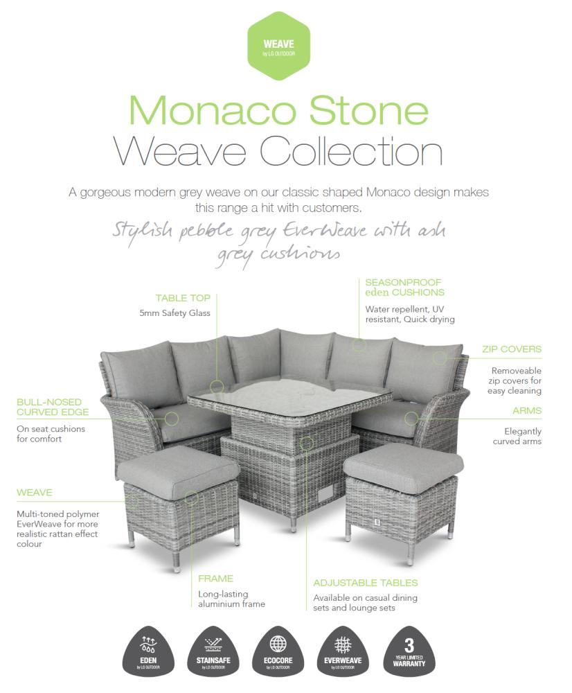 monaco_stone_guide_intro_page_18