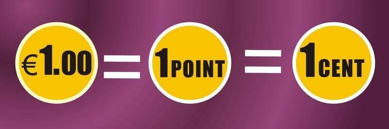 loaylty_points