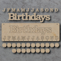 Birthdays Sign