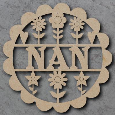 Nan Sign