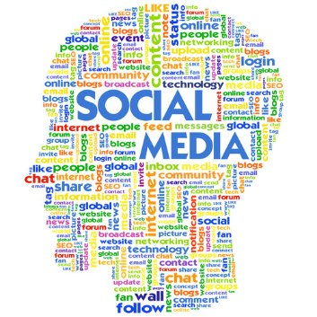 Ideas for your social media posts