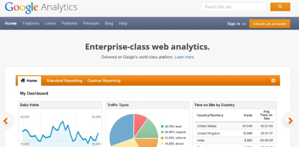Google Analytics and Google Webmaster Tools