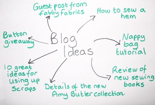Brainstorming blog content ideas