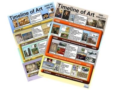 Art History Posters - Assorted - Pack of 2