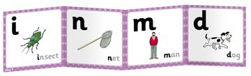 Floppy's Phonics, Sounds and Letters Wall Frieze - Each