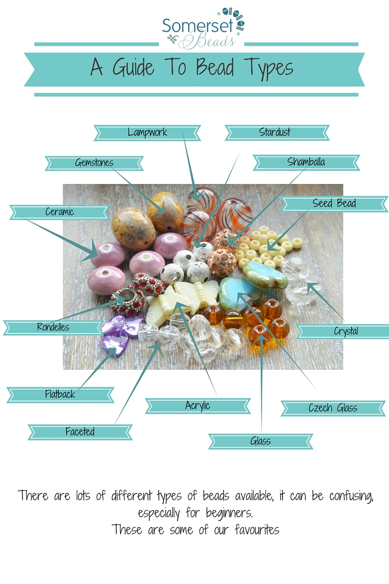 a guide to bead types