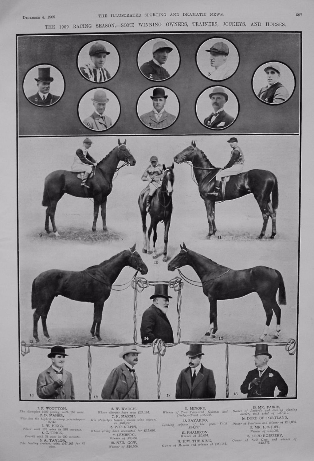 The 1909 Racing Season. - Some Winning Owners, Trainers, Jockeys, and Horse