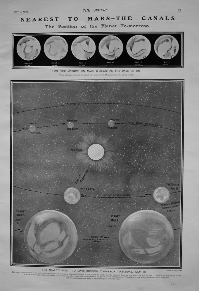 Nearest to Mars - The Canals. The Position of the Planet To-morrow. 1907