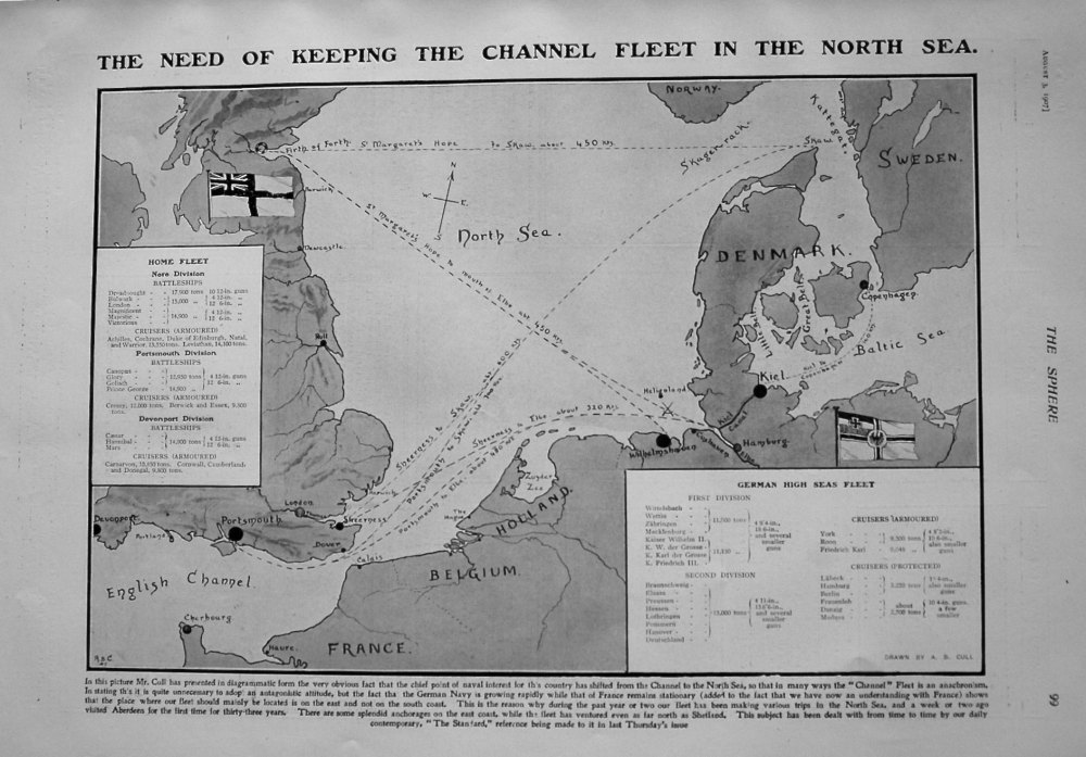The Need of Keeping the Channel Fleet in the North Sea. 1907
