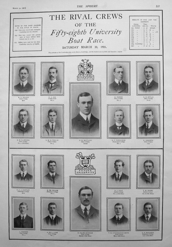 Rival Crews of the Fifty-eighth University Boat Race. March 30th 1901.