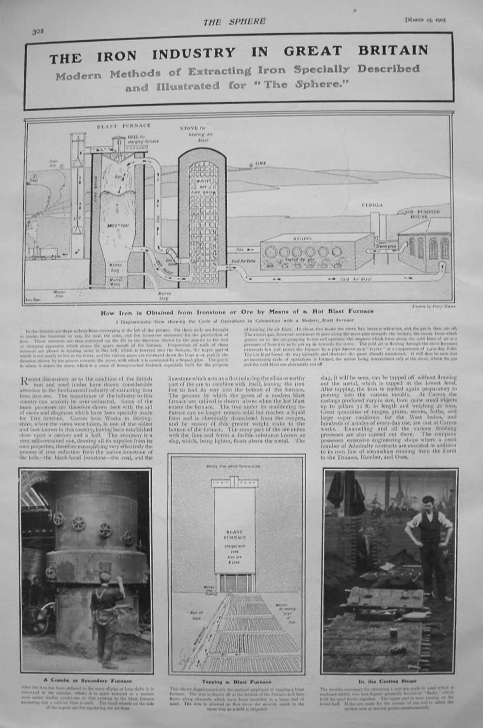 Iron Industry in Great Britain. 1905