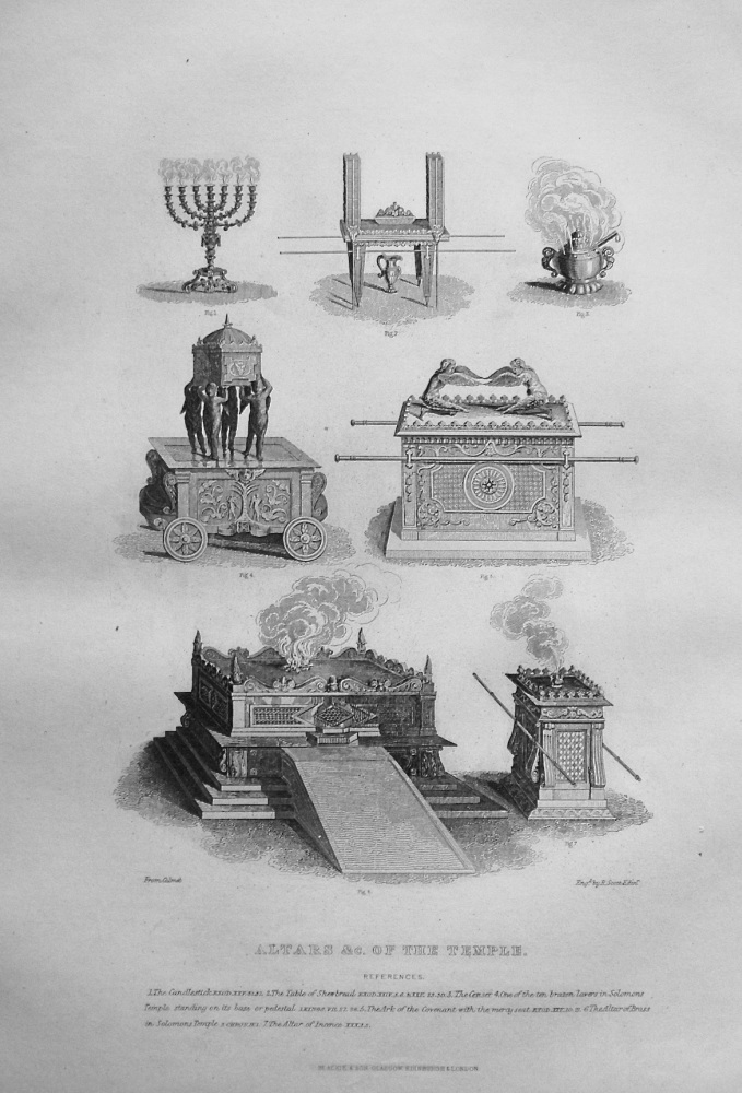 Altars & C. of the Temple. 1862.