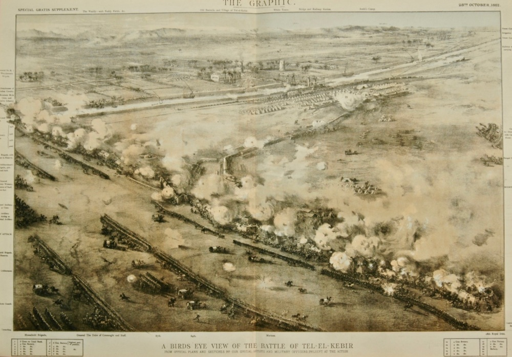 A Birds Eye View of the Battle of Tel-el-Kebir. 1882