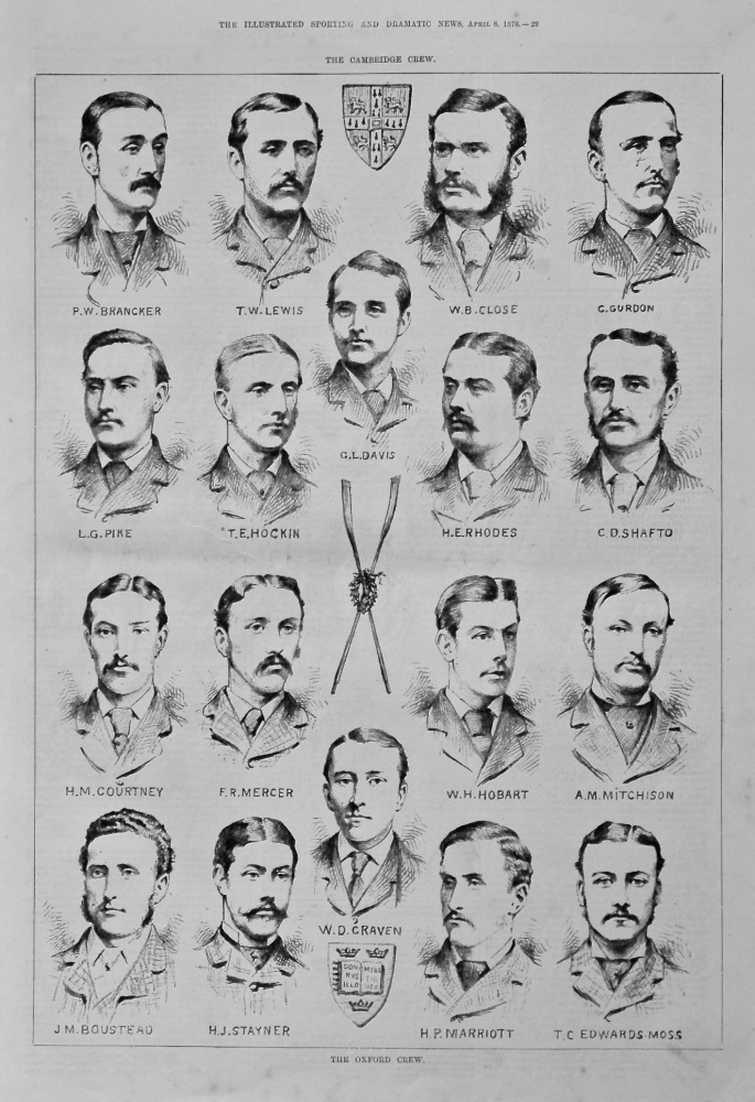 The Cambridge and Oxford Crew. 1876. (Rowing)
