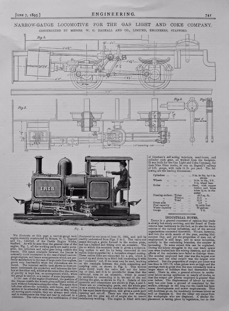 Narrow-Gauge Locomotive for the Gas Light and Coke Company.  1895.