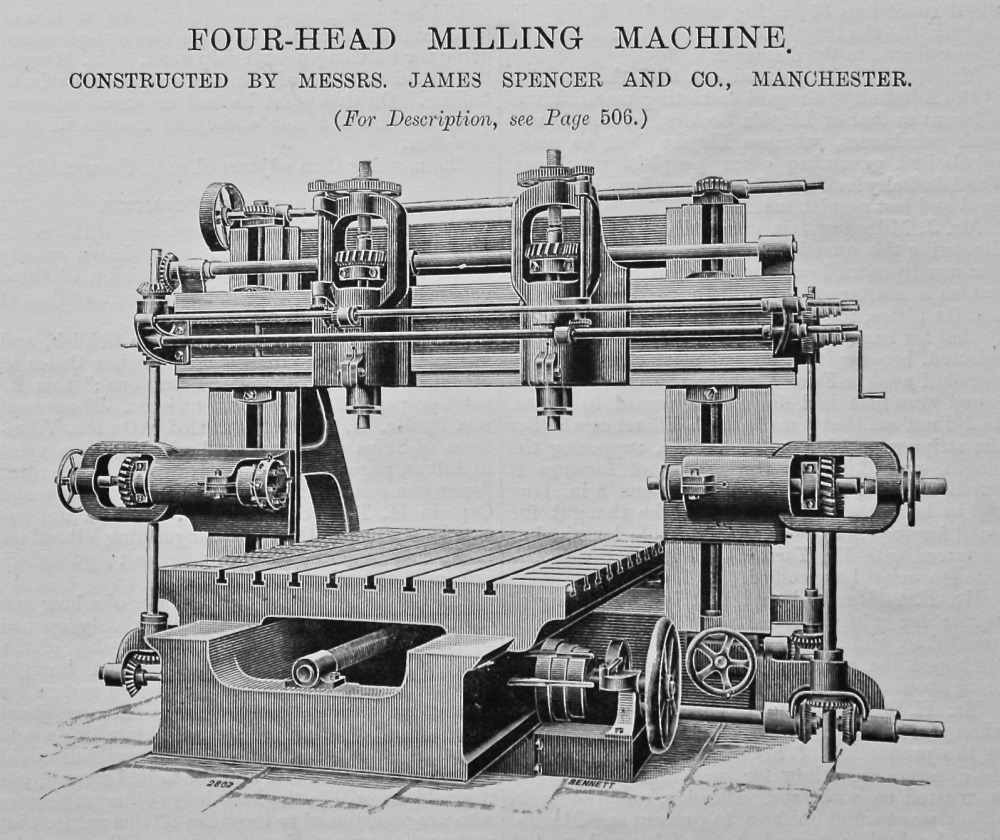Four-Head Milling Machine. 1895.