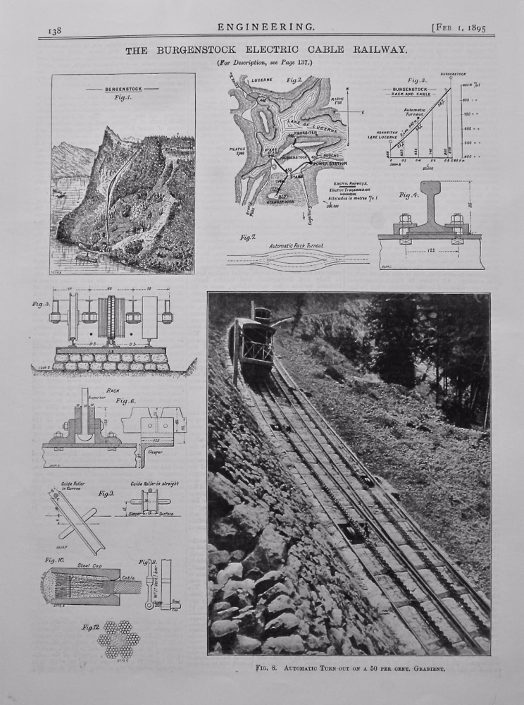 The Burgenstock Electric Cable Railway.  1895.