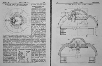 Armoured Turret for Coast Defence. Constructed by the Society Nordenfelt, Paris.  1895.