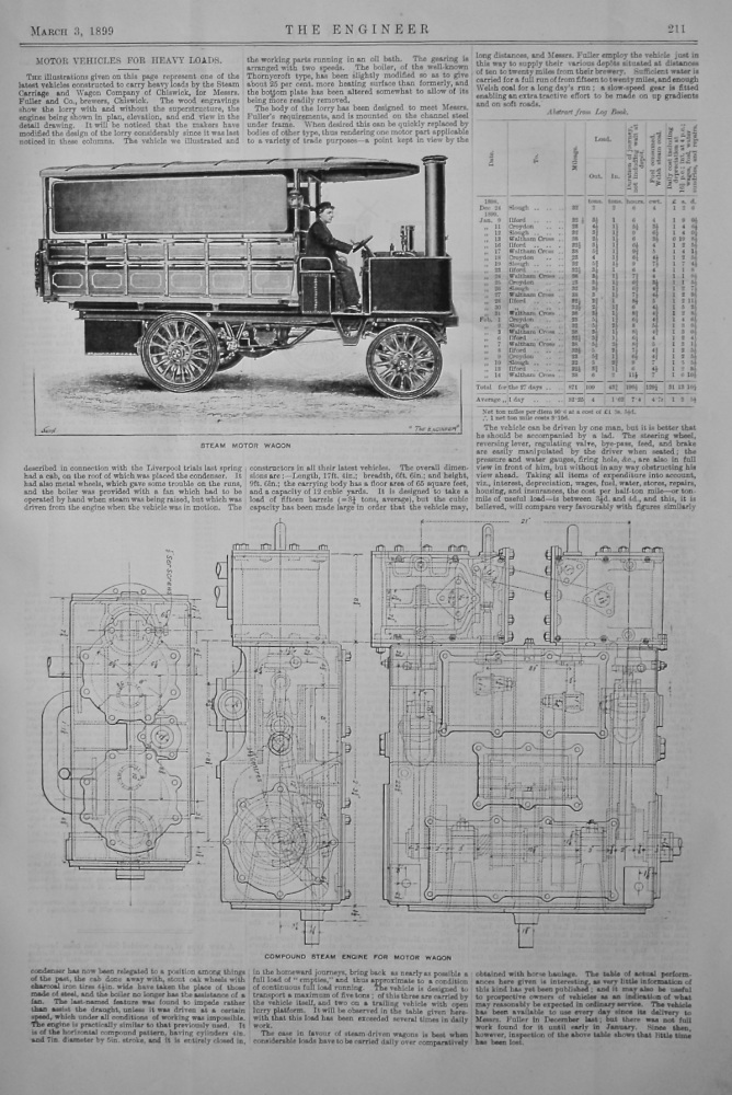 Motor Vehicles for Heavy Loads. 1899.