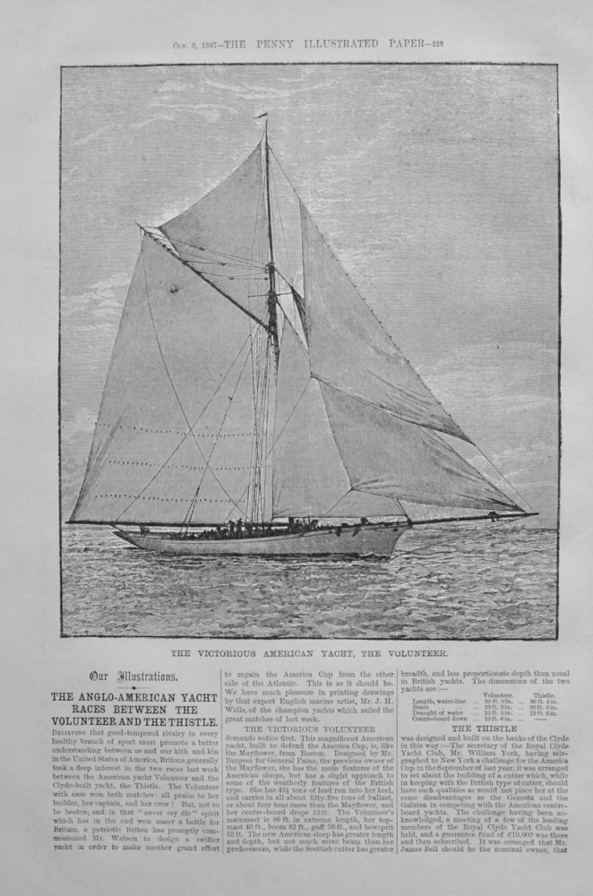 America's Cup - The Volunteer vs The Thistle - 1887