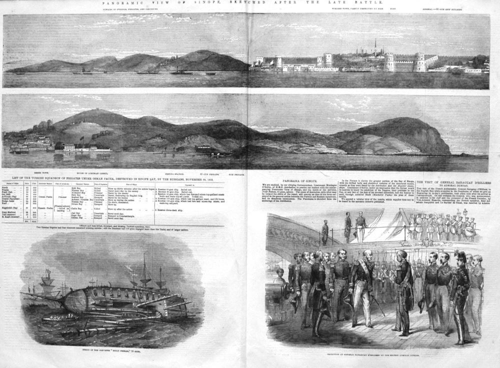 Panoramic View of Sinope, sketched after the Late Battle. 1854