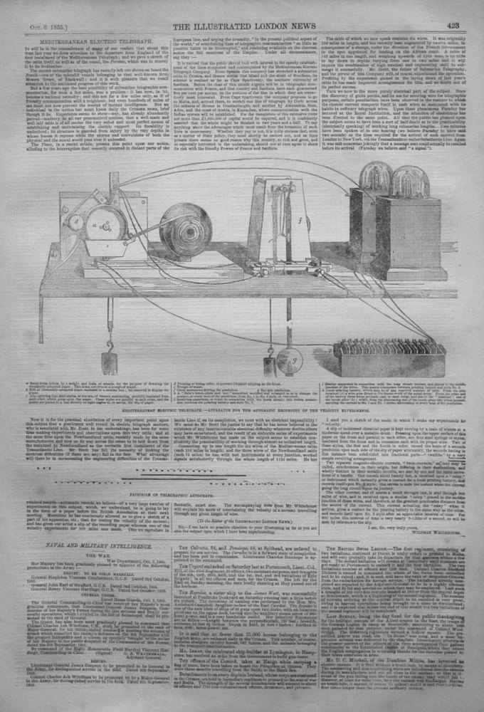 Mediterranean Electric Telegraph. 1855