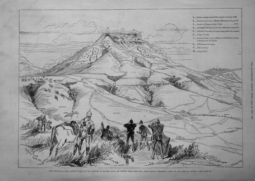 The Transvaal War : Sketch Plan of the Battle of Majuba Hill, as Viewed fro